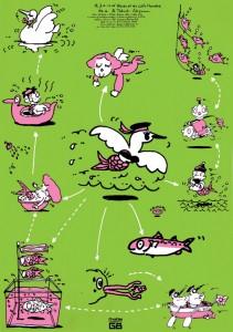 秋山孝が文化をテーマに1990年に描いたポスター「Words of The Left Handed (family of gaviidae)」
